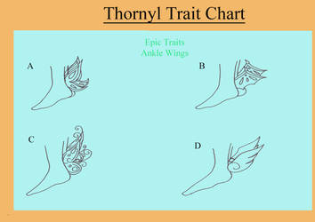Thornyl Trait Chart #003 by TenshiNeera