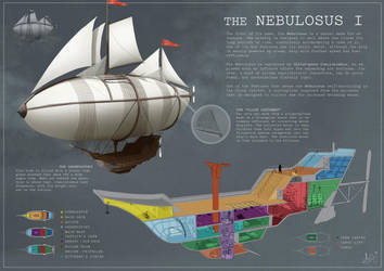 The Nebulosus I by deannaque
