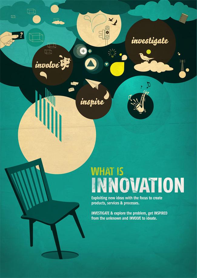 Innovation Poster -AmericanEx. by freakyframes