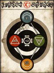 Elysion: Elemental system diagram 2 by Naeddyr