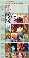 Improvement Meme 2013-2018 by Burdrehnar
