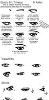 Manga Eye Tutorial by raerae