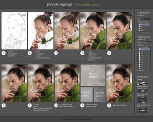 Process portrait Shikamaru (Tutorial) by KejaBlank