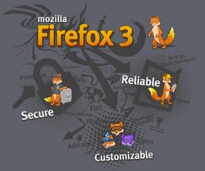 Firefox 3 T-Shirt Contest by ghbarratt