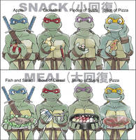 TMNT for the GBA by FREAKfreak