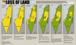 Loss of land by uki--uki