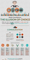 The Illusion of Choice by uki--uki