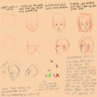 Head Tutorial by LenNightmare