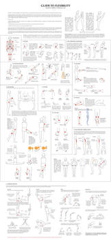 Guide to Movement1:Flexibility by Majnouna