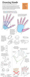 Drawing Hands by Majnouna