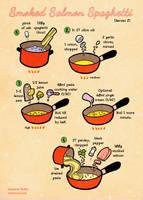 Quick food: Smoked salmon spaghetti by Majnouna