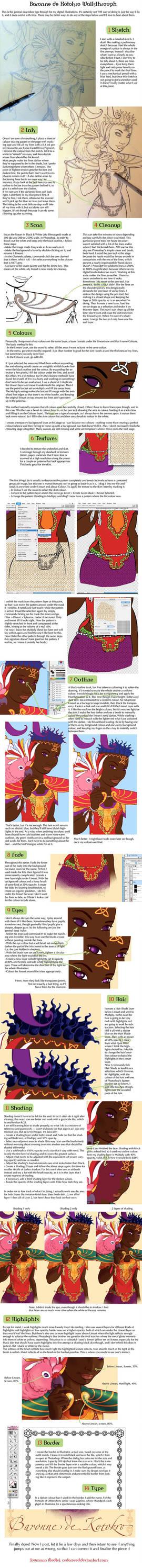 Baronne de Kotokro Walkthrough by Majnouna