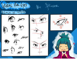 Simple tutorial for eyes by TheMunez16