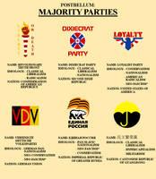 Postbellum: Majority Parties by Xanthoc