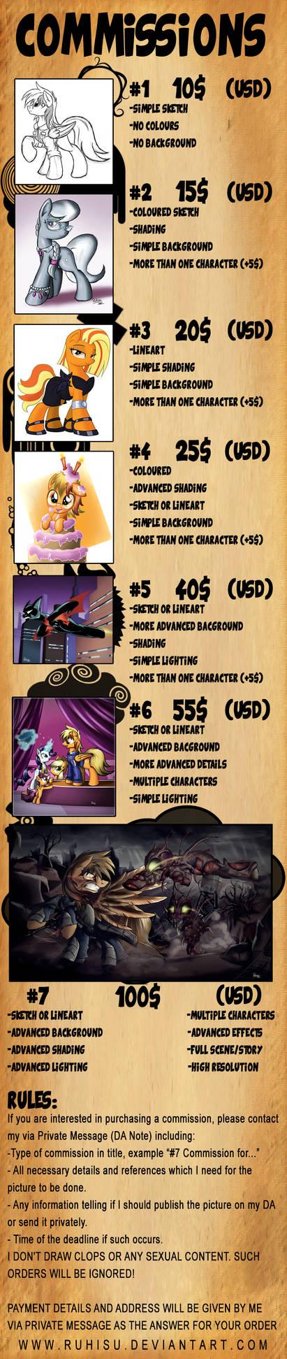 Commission Info by Ruhisu