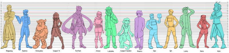 YogLabs: Behind Closed Doors Height Chart by KTechnicolour