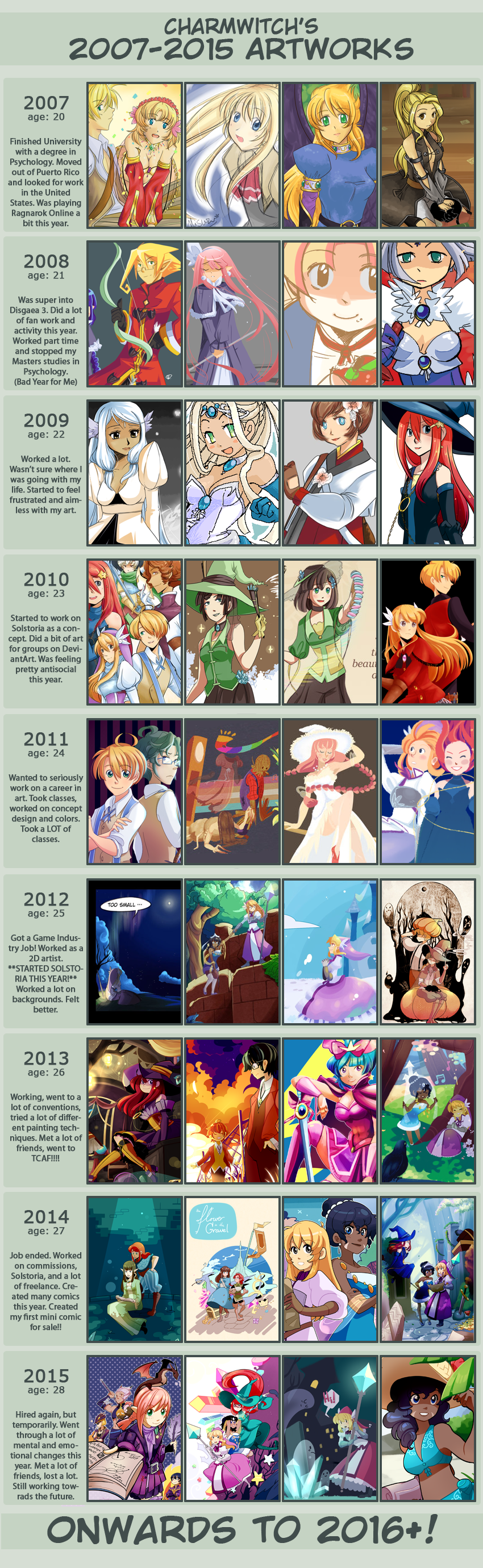 2007 - 2015 Art by charmwitch