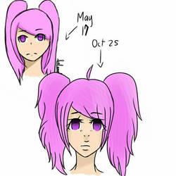 my progress by MelancholyKillJoyDuo
