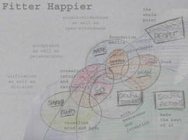 fitter happier by conskeptical