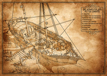 River Sailing Ship (for The Dark Eye) by SteffenBrand