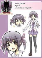 FAH Character Sheet - by ikiru-san