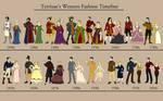Western Fashion Timeline by Terrizae