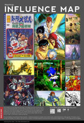 Influence map by mayshing