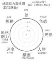 meme- illustrator's radar by mayshing