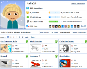 ItaliaTwentyFour's Profile Picture