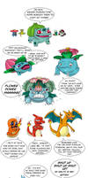 The Kanto Starters by Archappor