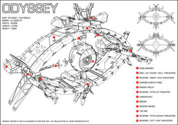 Odyssey info by JamesMargerum