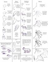 Random Drawing Tutorials by StaticKling31
