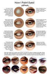 How I Paint Eyes by Eristhe
