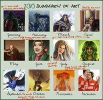 2010 summary by xelanelho