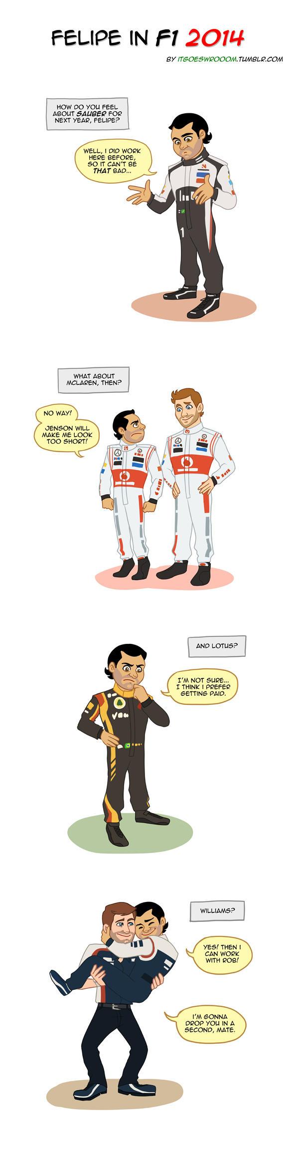 Felipe in F1 2014 by xelanelho