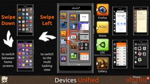 Ubuntu Phone Explained by DigitallyDestined