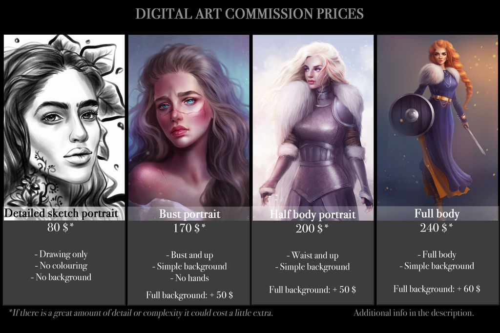 Sandramalie Commission Prices (DIGITAL ART) by SandraWinther