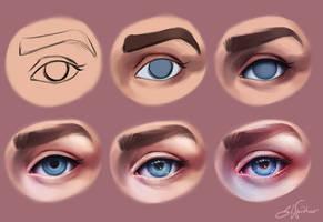 Eye Study Process by SandraWinther