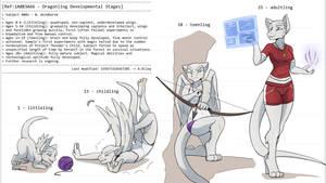 [C] Nerys' Age Progression! by Holtzmann