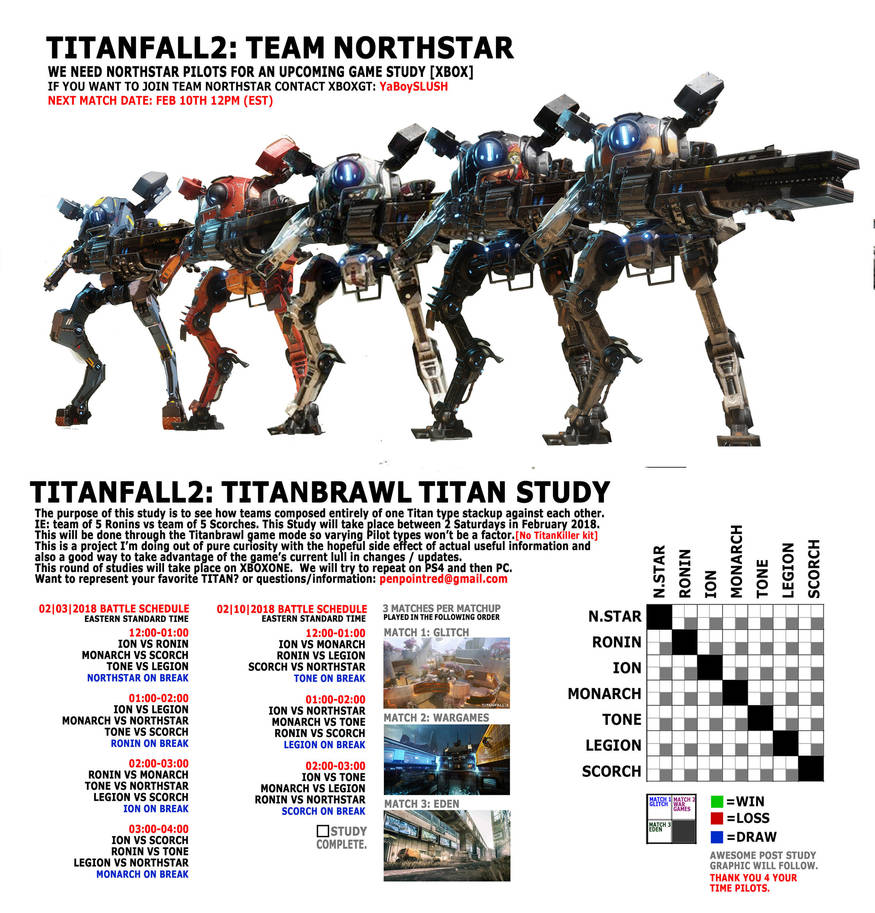 Team Northstar by penpointred
