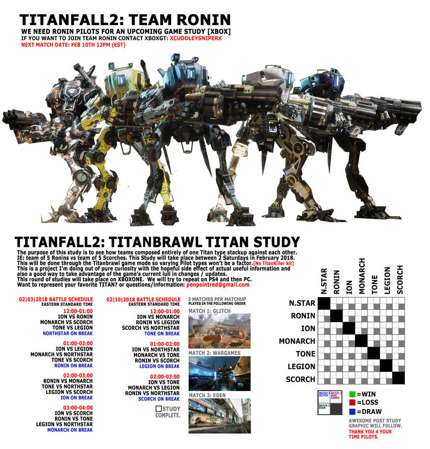 Team Ronin by penpointred