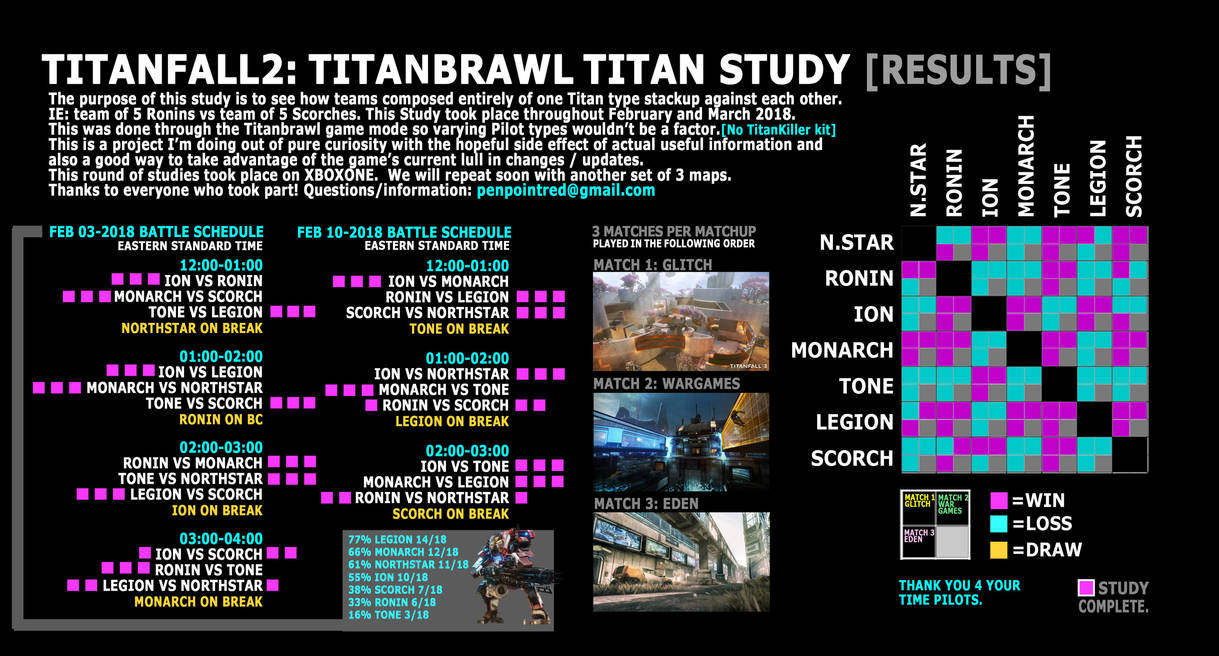 Titanfall 2 Study Feb 3rd Update B by penpointred