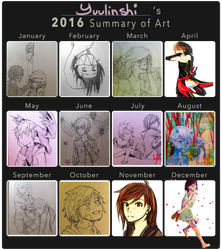 2016 Summary of Art by Yuulinshi