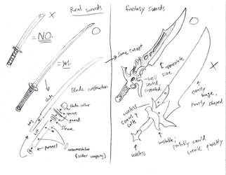 How to draw bladed weapons by shinsengumi77