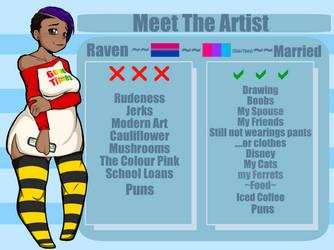 Meet The Artist: Redux by TheEcchiQueen