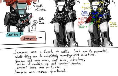 Jumper construction by MamonnA