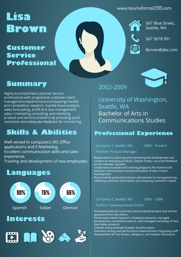 latest resume formats 2015