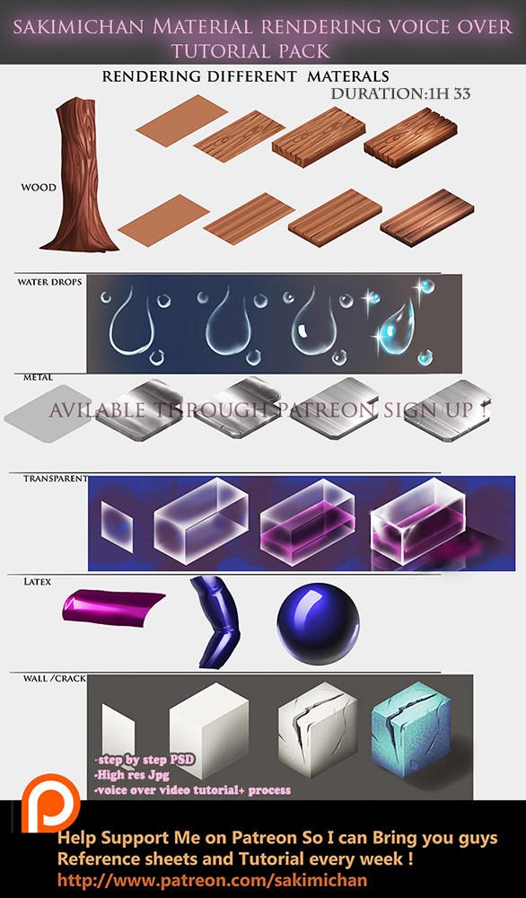 Different Materials-1 by sakimichan