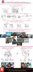 Full time/freelance artist career guide  .promo. by sakimichan