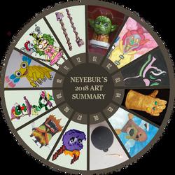Neyebur 2018 Art Summary by Neyebur